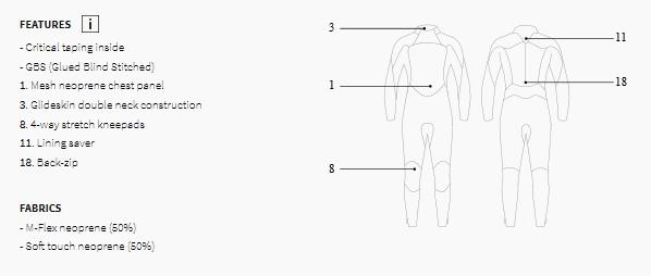 Star 5/4 mm GBS - dětský neopren Mystic, Teel