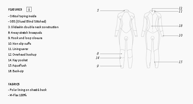 Dutchess Fullsuit 5/4 mm Backzip - dámský neopren